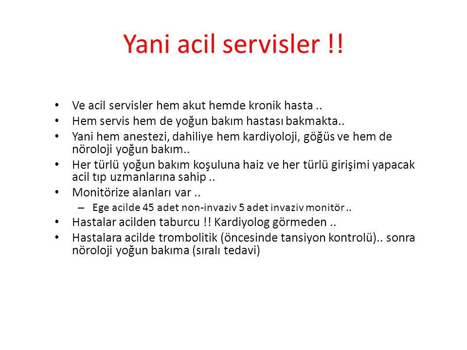 Türkiye' de durum nasıl .60 adet ACİL TIP AD, 42 adet ACİL TIP KLİNİĞİ (Eğitim arş.