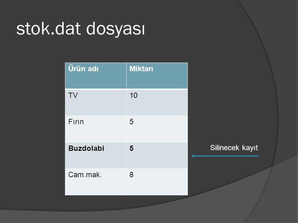 stok.dat dosyası Ürün adıMiktarı TV10 Fırın5 Buzdolabi5 Cam.mak.8 Silinecek kayıt