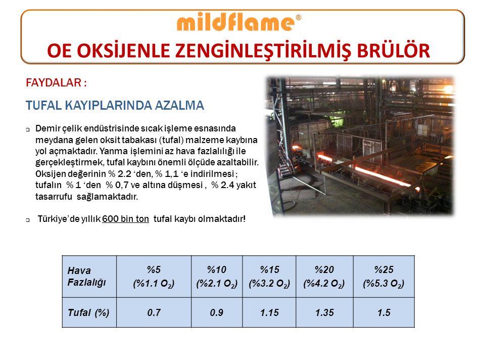 mildflame ® OE OKSİJENLE ZENGİNLEŞTİRİLMİŞ BRÜLÖR  Demir çelik endüstrisinde sıcak işleme esnasında meydana gelen oksit tabakası (tufal) malzeme kayb