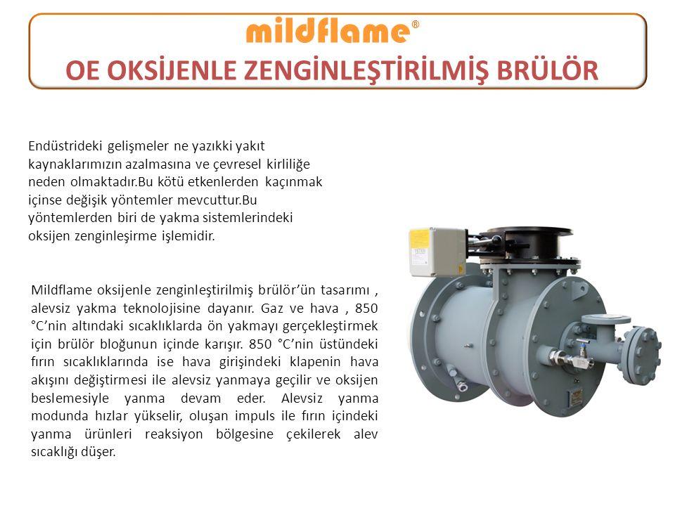 mildflame ® OE OKSİJENLE ZENGİNLEŞTİRİLMİŞ BRÜLÖR Mildflame oksijenle zenginleştirilmiş brülör'ün tasarımı, alevsiz yakma teknolojisine dayanır. Gaz v