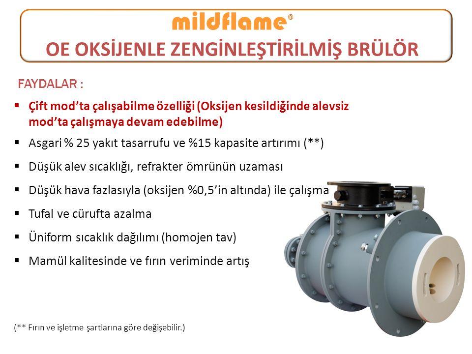  Çift mod'ta çalışabilme özelliği (Oksijen kesildiğinde alevsiz mod'ta çalışmaya devam edebilme)  Asgari % 25 yakıt tasarrufu ve %15 kapasite artırı