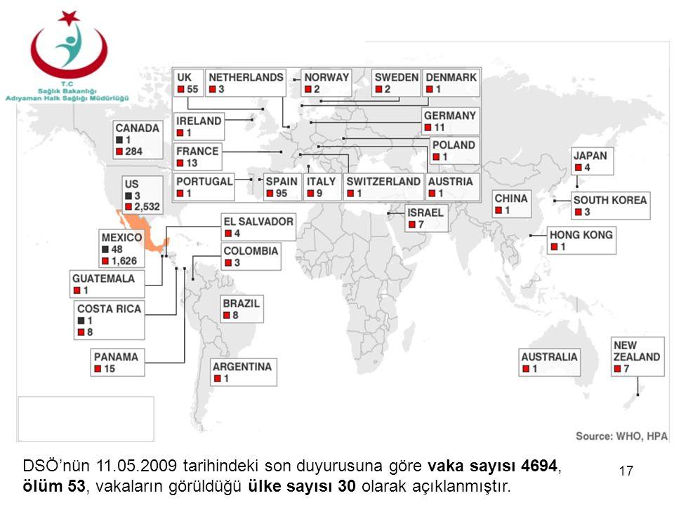 17 DSÖ'nün 11.05.2009 tarihindeki son duyurusuna göre vaka sayısı 4694, ölüm 53, vakaların görüldüğü ülke sayısı 30 olarak açıklanmıştır.