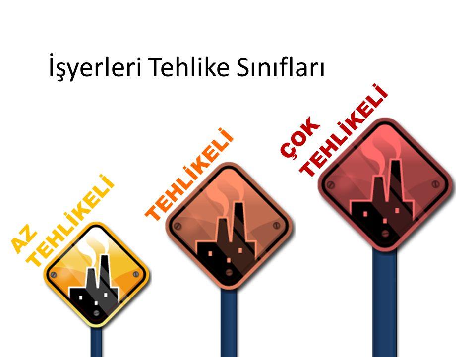 AZ TEHLİKELİ TEHLİKELİ ÇOK TEHLİKELİ İşyerleri Tehlike Sınıfları