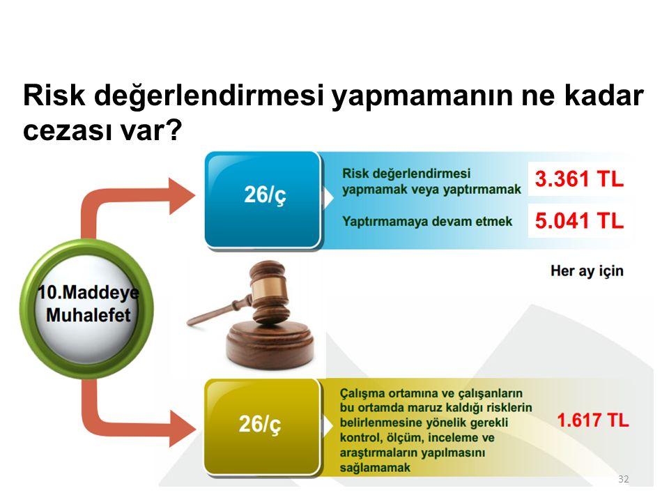 3.361 TL 5.041 TL 32 Risk değerlendirmesi yapmamanın ne kadar cezası var? RİSK DEĞERLENDİRİLMESİ