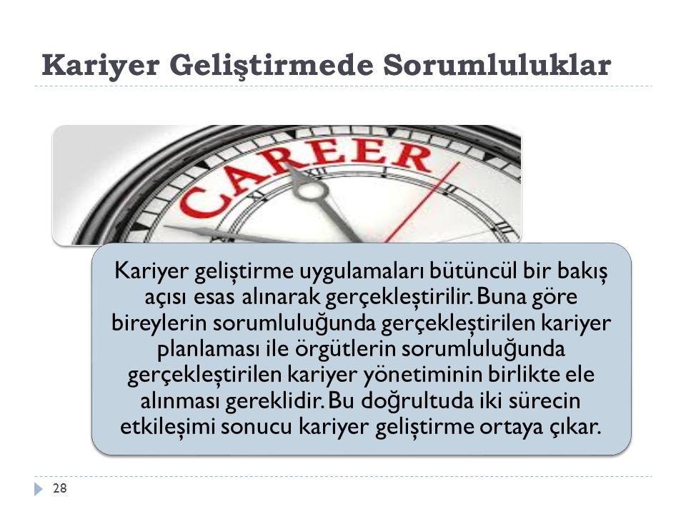 Kariyer Geliştirmede Sorumluluklar Kariyer geliştirme uygulamaları bütüncül bir bakış açısı esas alınarak gerçekleştirilir.