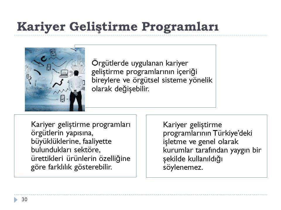 Kariyer Geliştirme Programları Örgütlerde uygulanan kariyer geliştirme programlarının içeri ğ i bireylere ve örgütsel sisteme yönelik olarak de ğ işebilir.