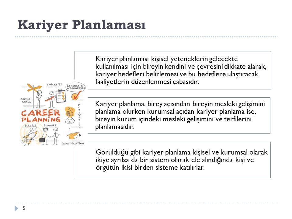 UYGULAMA: KARİYER BİZİ ŞİRKETİMİZE BAĞLAR Bursa'da tekstil sektöründe faaliyet gösteren X işletmesinde İ K müdürü olan Ali bey, İ K fonksiyonlarının bir kısmını uygulamakta istekli görünmekte; bazı İ K uygulamalarının gereksiz oldu ğ unu düşünmektedir.