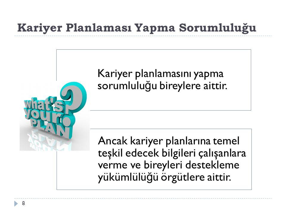 Kariyer Planlaması Yapma Sorumluluğu 8 Kariyer planlamasını yapma sorumlulu ğ u bireylere aittir.