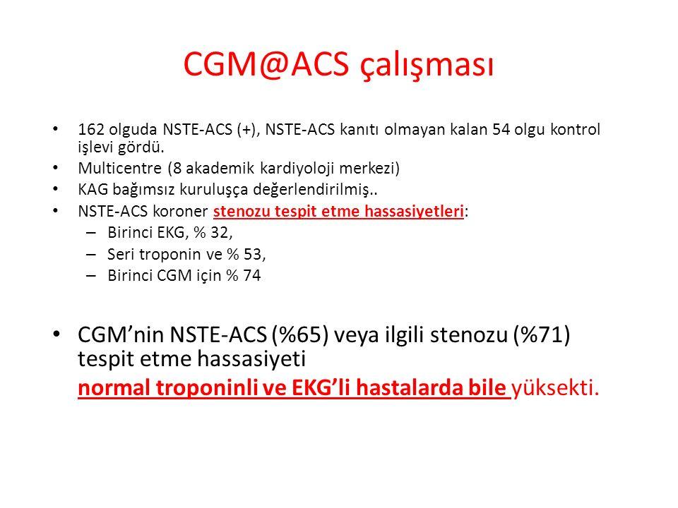 CGM@ACS çalışması 162 olguda NSTE-ACS (+), NSTE-ACS kanıtı olmayan kalan 54 olgu kontrol işlevi gördü. Multicentre (8 akademik kardiyoloji merkezi) KA