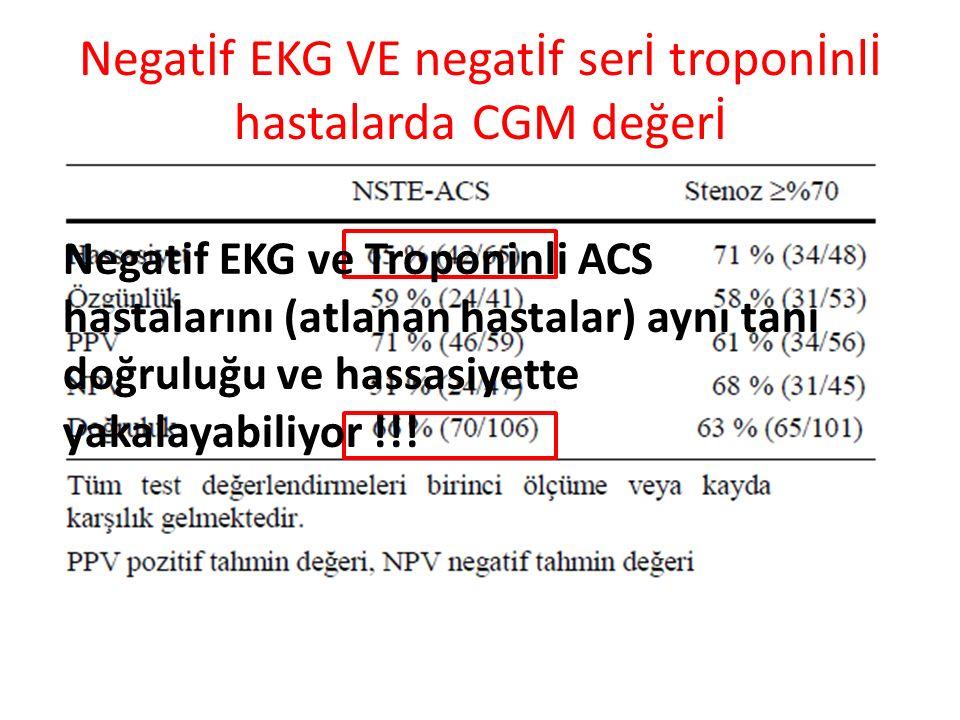 Negatİf EKG VE negatİf serİ troponİnlİ hastalarda CGM değerİ Negatif EKG ve Troponinli ACS hastalarını (atlanan hastalar) aynı tanı doğruluğu ve hassa