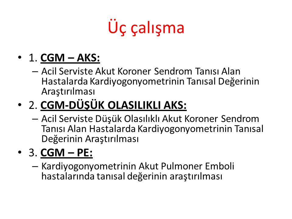 Üç çalışma 1. CGM – AKS: – Acil Serviste Akut Koroner Sendrom Tanısı Alan Hastalarda Kardiyogonyometrinin Tanısal Değerinin Araştırılması 2. CGM-DÜŞÜK