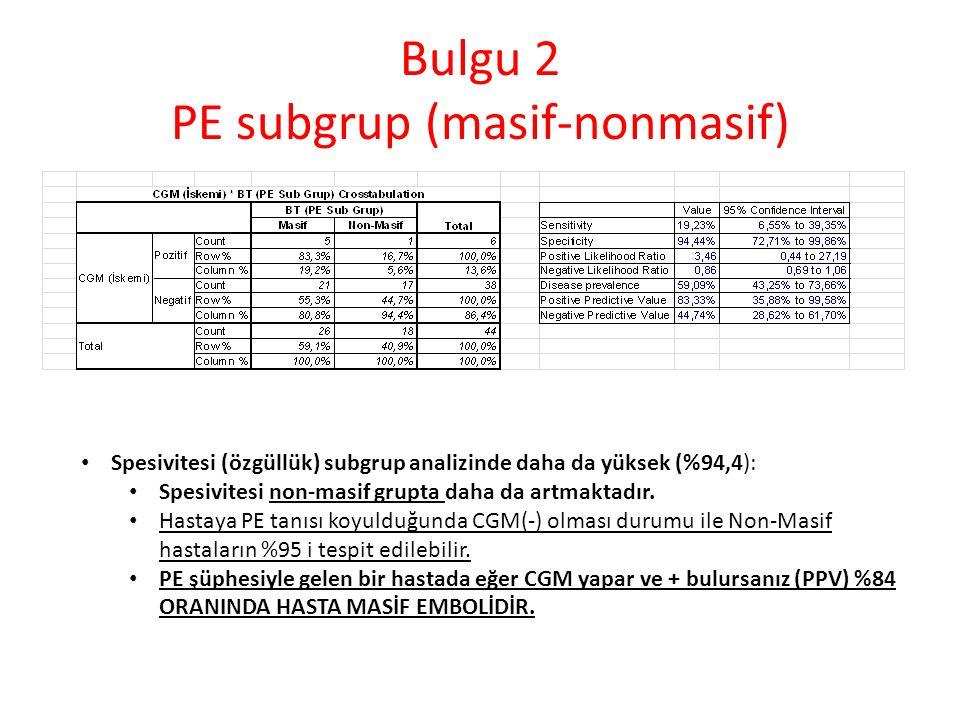 Bulgu 2 PE subgrup (masif-nonmasif) Spesivitesi (özgüllük) subgrup analizinde daha da yüksek (%94,4): Spesivitesi non-masif grupta daha da artmaktadır.