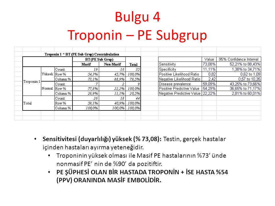 Bulgu 4 Troponin – PE Subgrup Sensitivitesi (duyarlılığı) yüksek (% 73,08): Testin, gerçek hastalar içinden hastaları ayırma yeteneğidir. Troponinin y