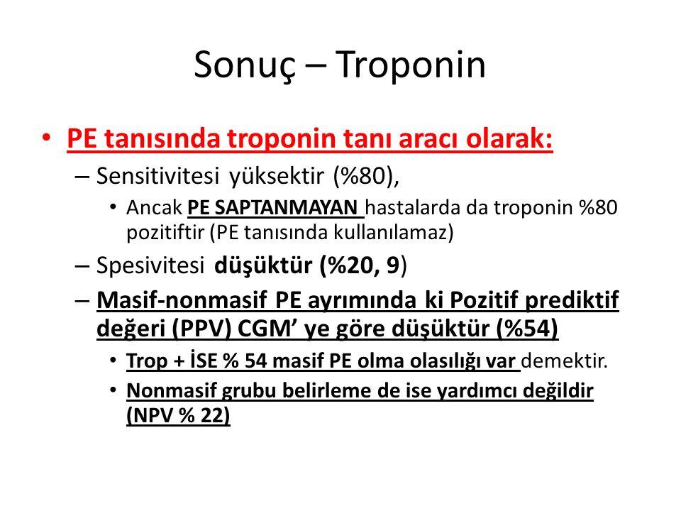 Sonuç – Troponin PE tanısında troponin tanı aracı olarak: – Sensitivitesi yüksektir (%80), Ancak PE SAPTANMAYAN hastalarda da troponin %80 pozitiftir