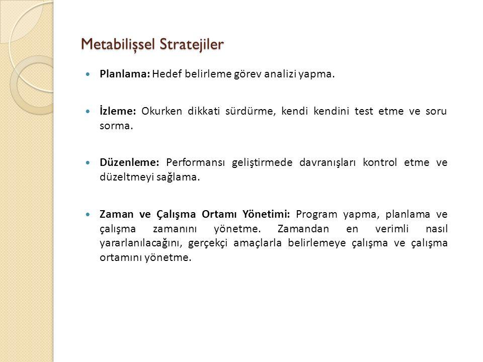 Metabilişsel Stratejiler Planlama: Hedef belirleme görev analizi yapma.