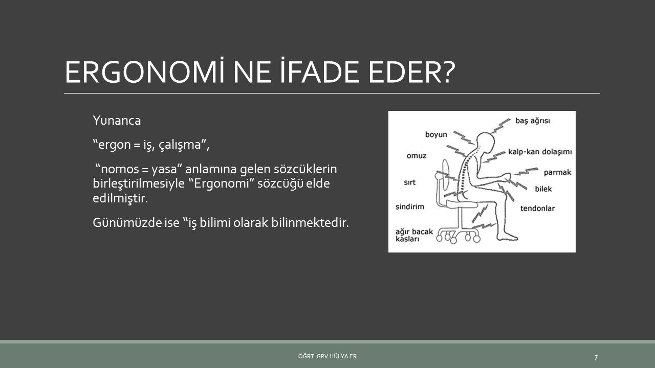"""ERGONOMİ NE İFADE EDER? Yunanca """"ergon = iş, çalışma"""", """"nomos = yasa"""" anlamına gelen sözcüklerin birleştirilmesiyle """"Ergonomi"""" sözcüğü elde edilmiştir"""
