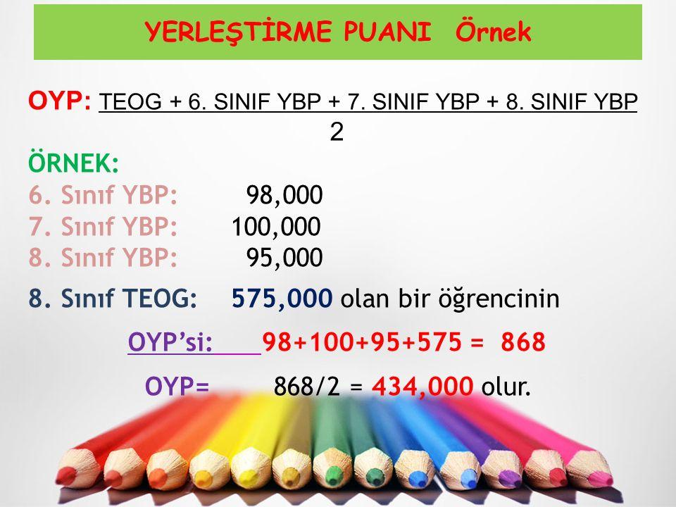 YERLEŞTİRME PUANI Örnek OYP: TEOG + 6. SINIF YBP + 7.