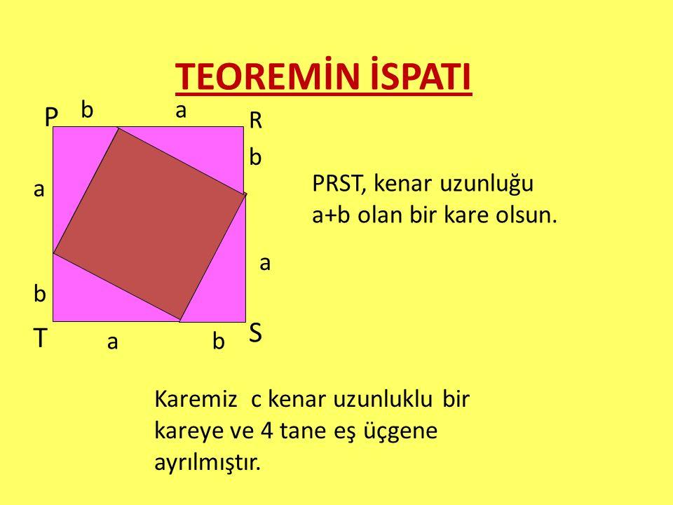 AC B b a Dik üçgenlerde hipotenüsün uzunluğunun karesi, iki dik kenarın uzunluklarının kareleri toplamına eşittir. Yani; c 2 = a 2 + b 2 olur. c