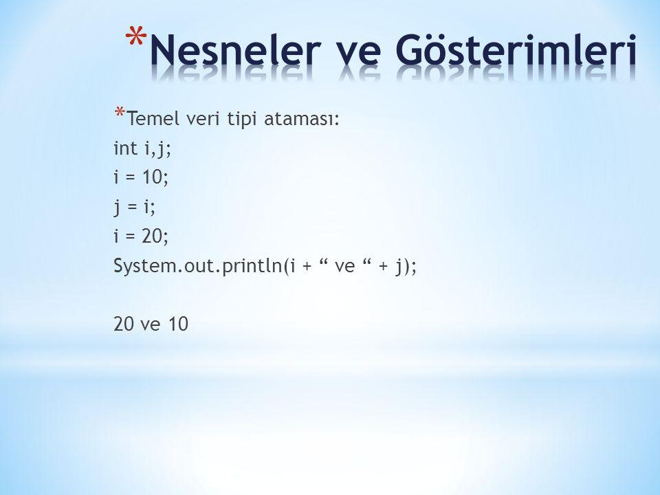 * Temel veri tipi ataması: int i,j; i = 10; j = i; i = 20; System.out.println(i + ve + j); 20 ve 10