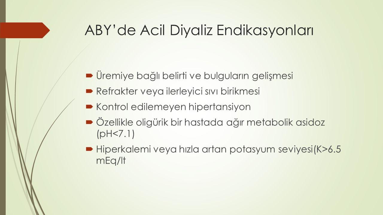 ABY'de Acil Diyaliz Endikasyonları  Üremiye bağlı belirti ve bulguların gelişmesi  Refrakter veya ilerleyici sıvı birikmesi  Kontrol edilemeyen hipertansiyon  Özellikle oligürik bir hastada ağır metabolik asidoz (pH<7.1)  Hiperkalemi veya hızla artan potasyum seviyesi(K>6.5 mEq/lt