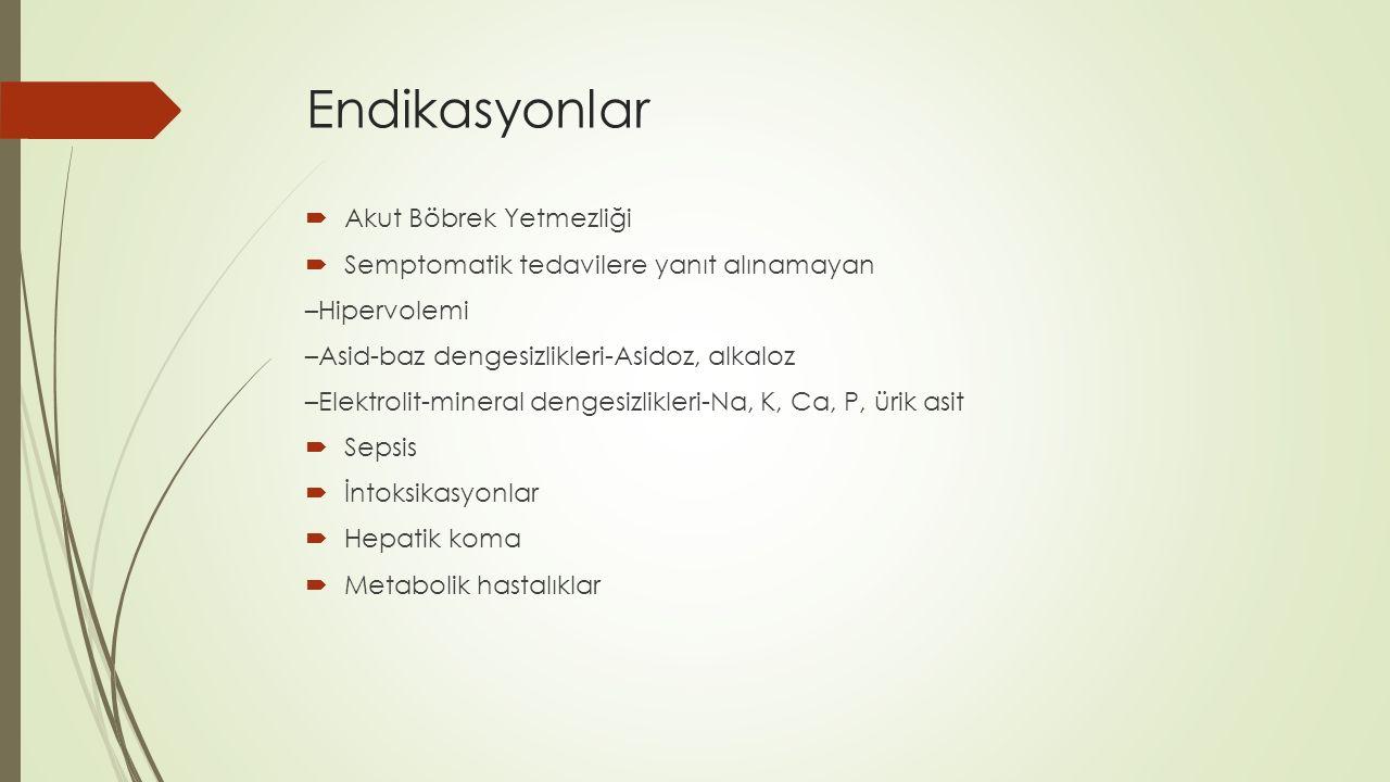Endikasyonlar  Akut Böbrek Yetmezliği  Semptomatik tedavilere yanıt alınamayan –Hipervolemi –Asid-baz dengesizlikleri-Asidoz, alkaloz –Elektrolit-mineral dengesizlikleri-Na, K, Ca, P, ürik asit  Sepsis  İntoksikasyonlar  Hepatik koma  Metabolik hastalıklar