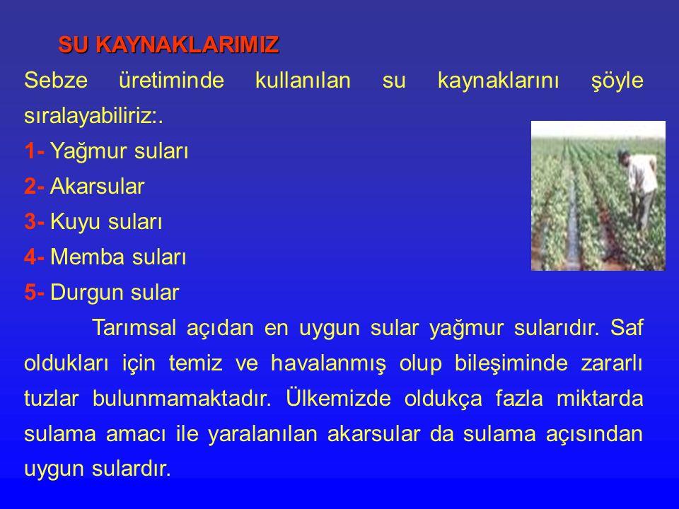 SU KAYNAKLARIMIZ Sebze üretiminde kullanılan su kaynaklarını şöyle sıralayabiliriz:. 1- Yağmur suları 2- Akarsular 3- Kuyu suları 4- Memba suları 5- D