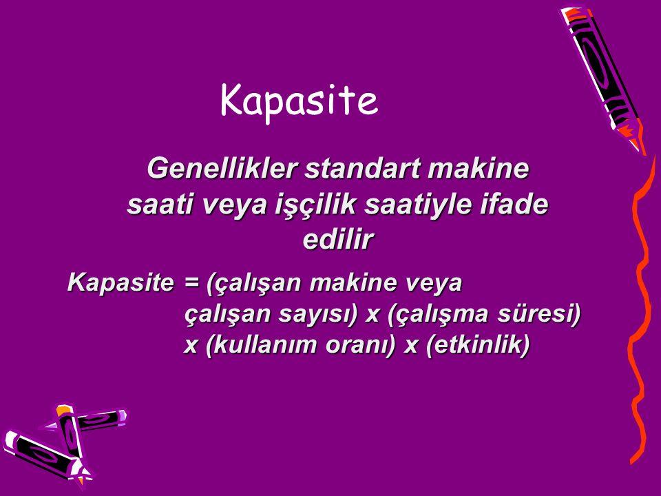 Kapasite Genellikler standart makine saati veya işçilik saatiyle ifade edilir Kapasite= (çalışan makine veya çalışan sayısı) x (çalışma süresi) x (kullanım oranı) x (etkinlik)