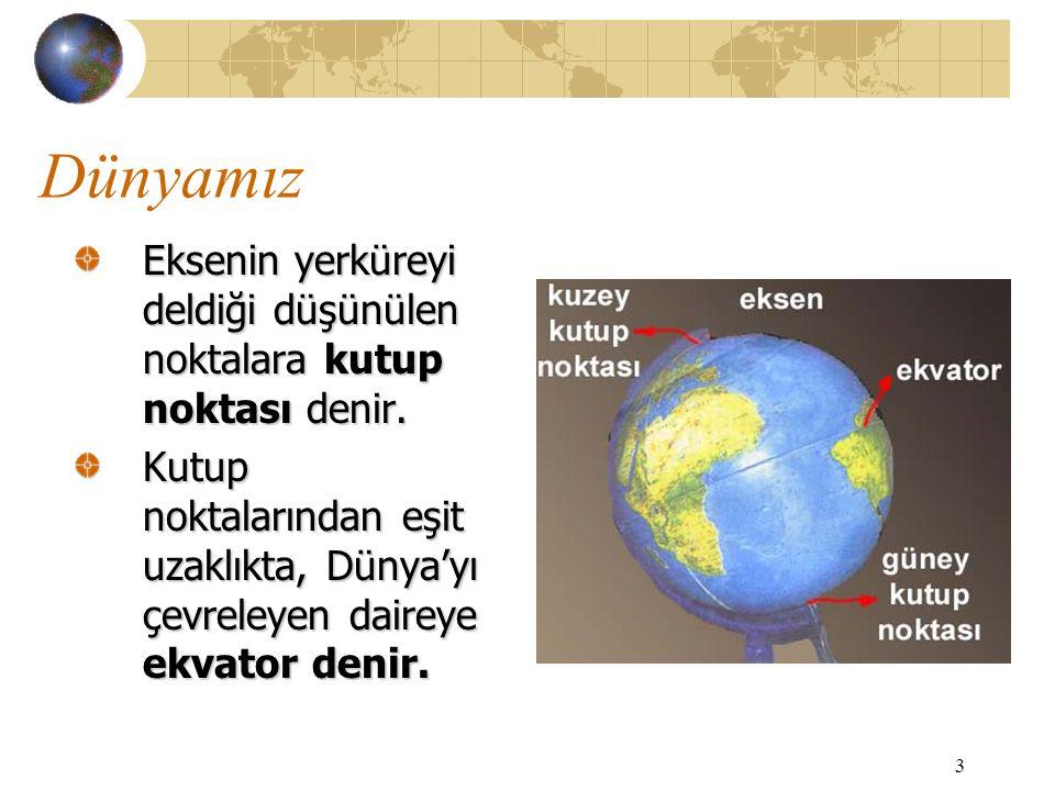 2 Yerküre modeli Dünya'mızın küçük bir örneğidir. Yerküre modelinde kuzeyden, güneye doğru inen eksen vardır. Dünya'nın bu eksen etrafında döndüğü var