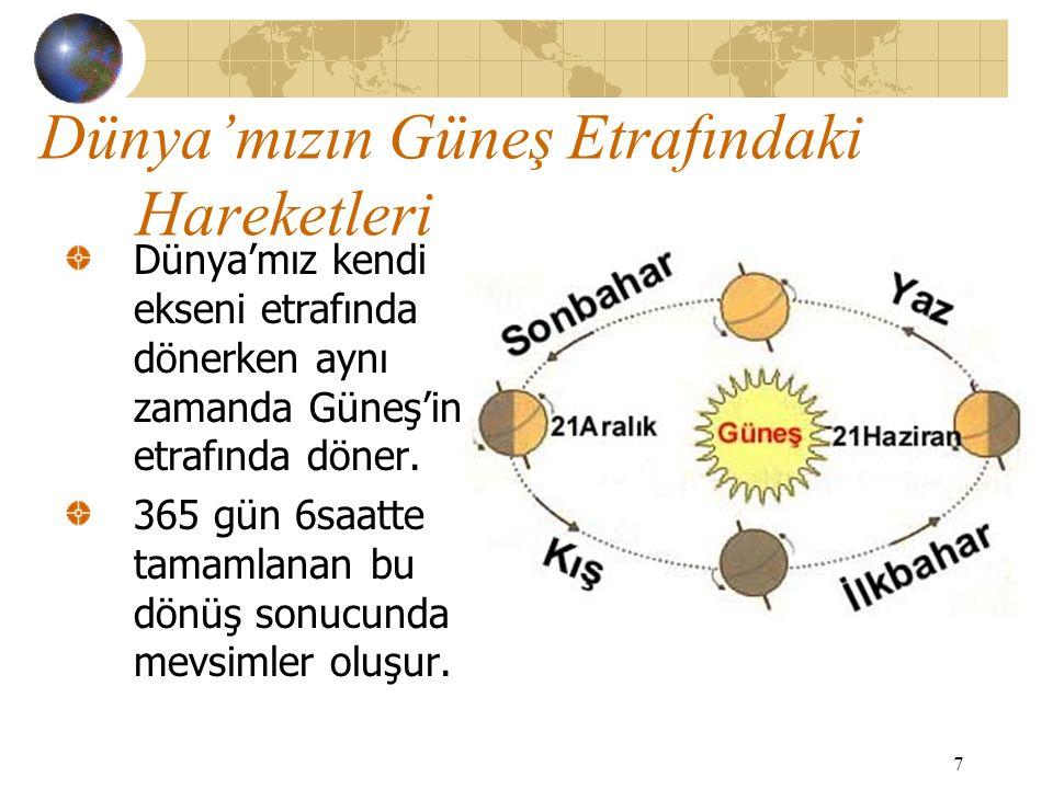 6 21 haziran güneş ışınları kuzey yarım küreye dik gelir.Yaz mevsimi başlar.Güney Yarım Kürede kış mevsimi başlar. 21 aralıkta güneş ışınları güney ya