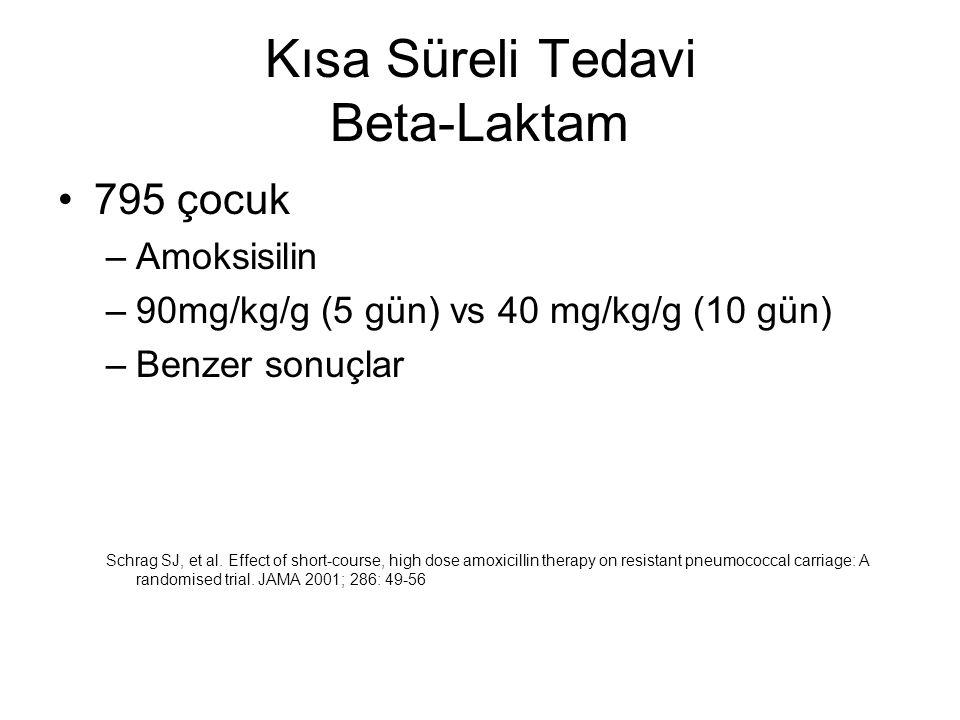 Kısa Süreli Tedavi Beta-Laktam 795 çocuk –Amoksisilin –90mg/kg/g (5 gün) vs 40 mg/kg/g (10 gün) –Benzer sonuçlar Schrag SJ, et al. Effect of short-cou