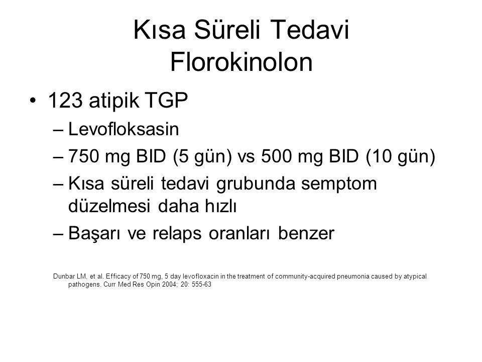 Kısa Süreli Tedavi Florokinolon 123 atipik TGP –Levofloksasin –750 mg BID (5 gün) vs 500 mg BID (10 gün) –Kısa süreli tedavi grubunda semptom düzelmesi daha hızlı –Başarı ve relaps oranları benzer Dunbar LM, et al.