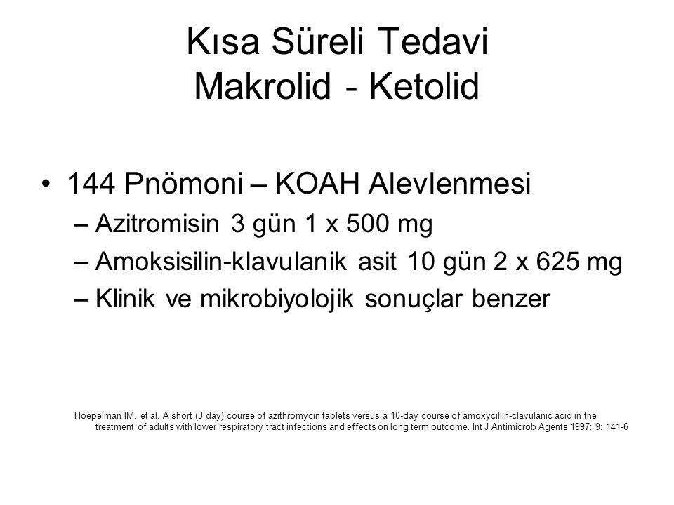 Kısa Süreli Tedavi Makrolid - Ketolid 144 Pnömoni – KOAH Alevlenmesi –Azitromisin 3 gün 1 x 500 mg –Amoksisilin-klavulanik asit 10 gün 2 x 625 mg –Kli