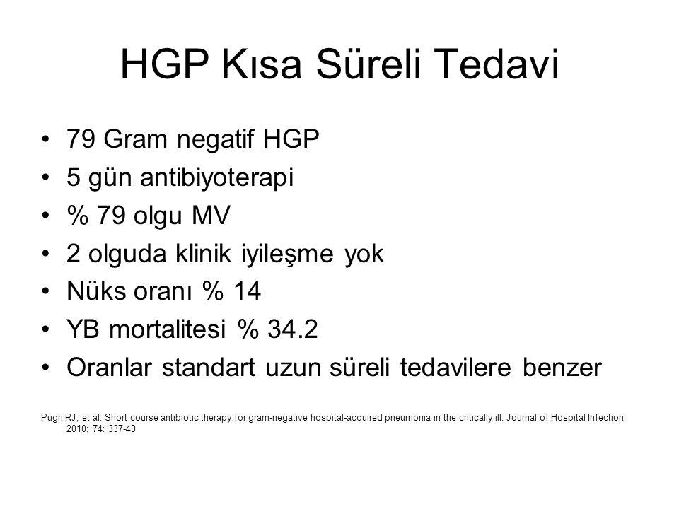 HGP Kısa Süreli Tedavi 79 Gram negatif HGP 5 gün antibiyoterapi % 79 olgu MV 2 olguda klinik iyileşme yok Nüks oranı % 14 YB mortalitesi % 34.2 Oranla