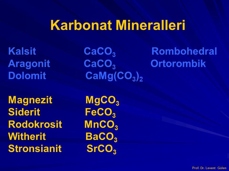 Kalsit CaCO 3 Rombohedral Aragonit CaCO 3 Ortorombik Dolomit CaMg(CO 3 ) 2 Magnezit MgCO 3 Siderit FeCO 3 Rodokrosit MnCO 3 Witherit BaCO 3 Stronsiani