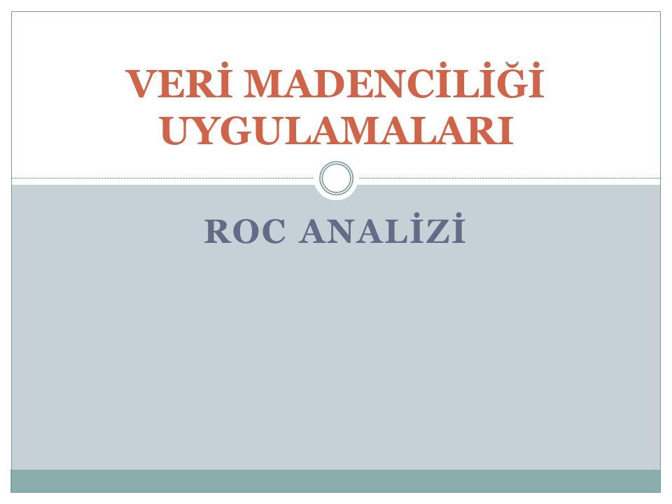 İÇİNDEKİLER ROC Analizi Tanım ROC Analizi Amaçları Uygulama Alanları Temel Kavramlar (Duyarlılık ve Seçicilik) ROC Eğrisi Yöntemi ROC Eğrisi Uygulama Amaçları ROC Eğrisi Faydaları ROC Eğrisi Çizimi ROC Eğrisi Altında Kalan Alan (AUC) AUC Belirlemek için Kullanılan Yöntemler Örnek Uygulama