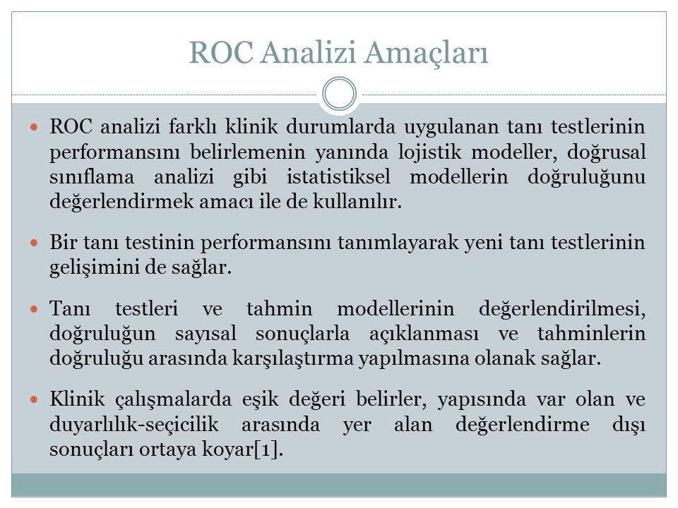 ROC Analizi Amaçları ROC analizi farklı klinik durumlarda uygulanan tanı testlerinin performansını belirlemenin yanında lojistik modeller, doğrusal sı