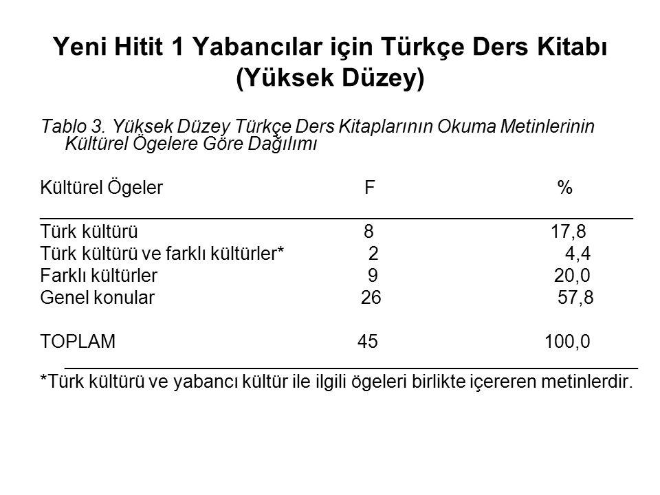 Yeni Hitit 1 Yabancılar için Türkçe Ders Kitabı (Yüksek Düzey) Tablo 3.