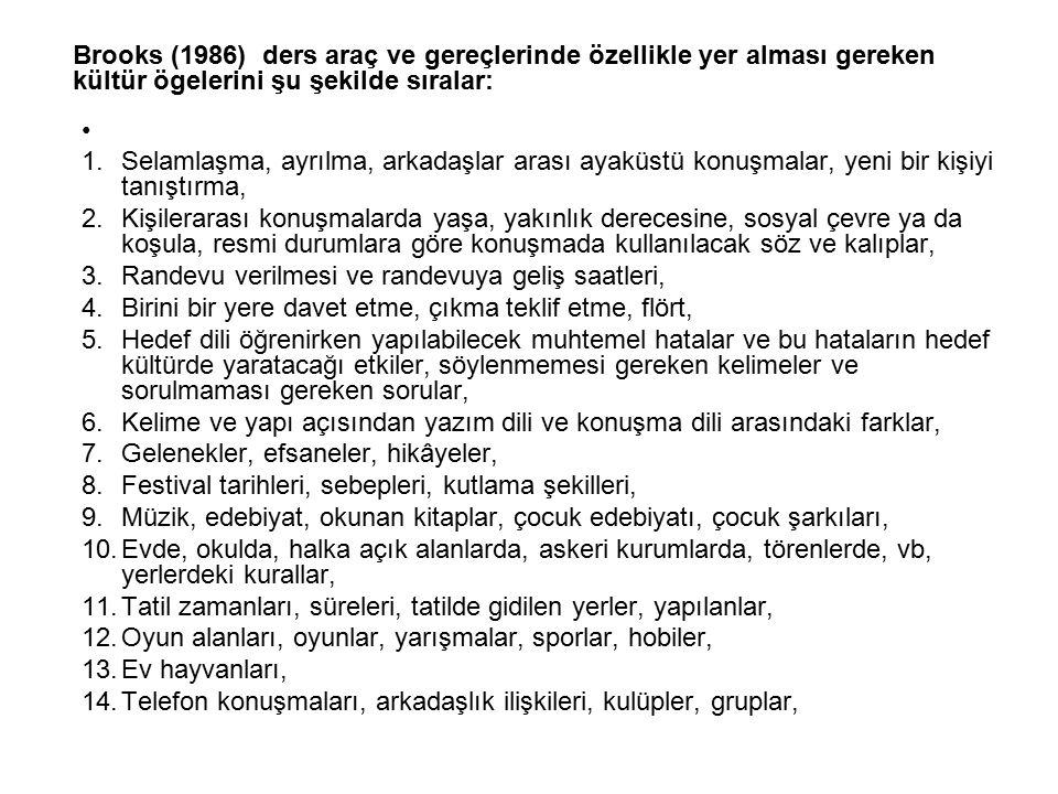 Yeni Hitit 1 Yabancılar için Türkçe Ders Kitabı (Orta Düzey) Tablo 2.