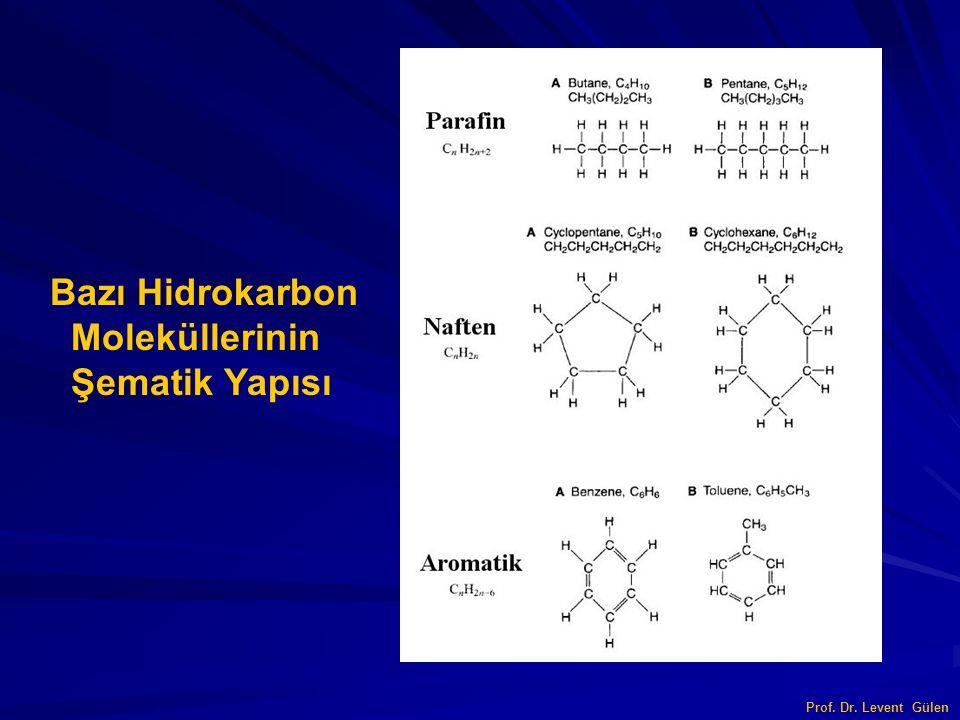 Prof. Dr. Levent Gülen Bazı Hidrokarbon Moleküllerinin Şematik Yapısı