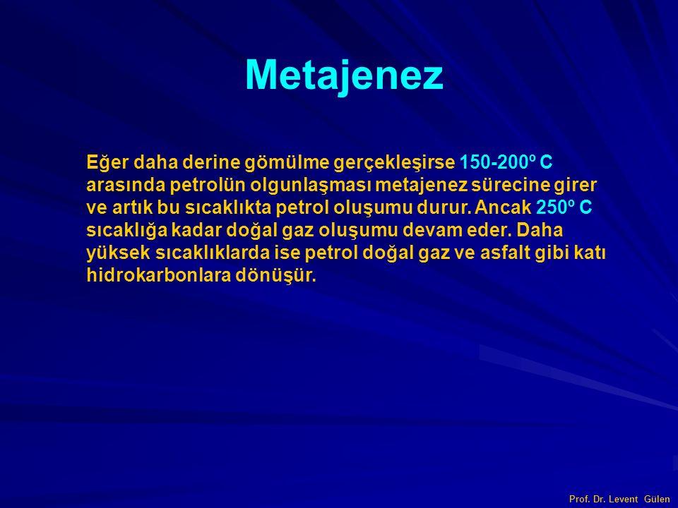 Prof. Dr. Levent Gülen Metajenez Eğer daha derine gömülme gerçekleşirse 150-200º C arasında petrolün olgunlaşması metajenez sürecine girer ve artık bu