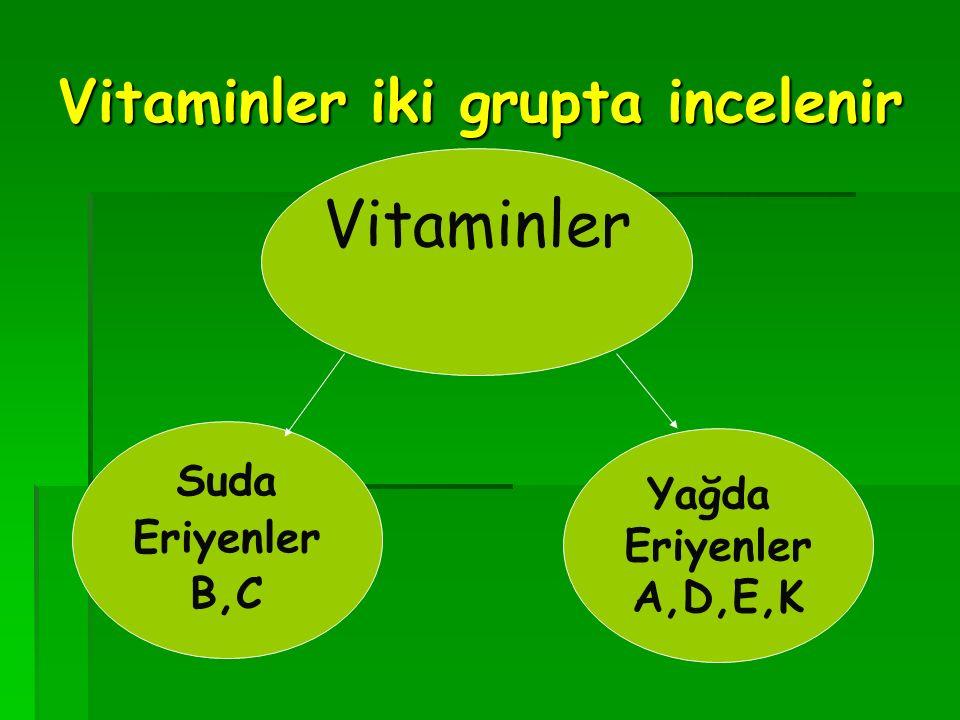 Vitaminler iki grupta incelenir Suda Eriyenler B,C Yağda Eriyenler A,D,E,K Vitaminler