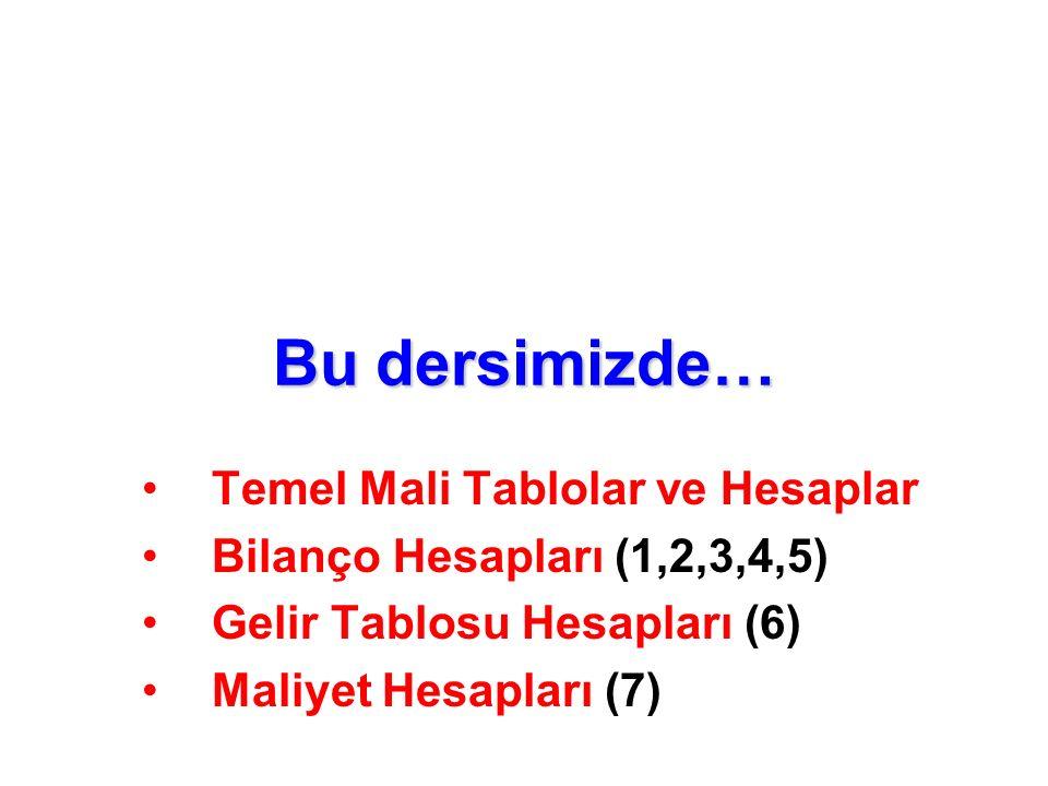 Bu dersimizde… Temel Mali Tablolar ve Hesaplar Bilanço Hesapları (1,2,3,4,5) Gelir Tablosu Hesapları (6) Maliyet Hesapları (7)