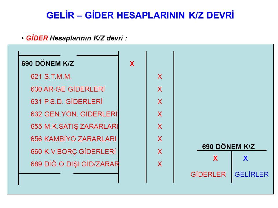 GELİR – GİDER HESAPLARININ K/Z DEVRİ GİDER Hesaplarının K/Z devri : 690 DÖNEM K/Z X 621 S.T.M.M.