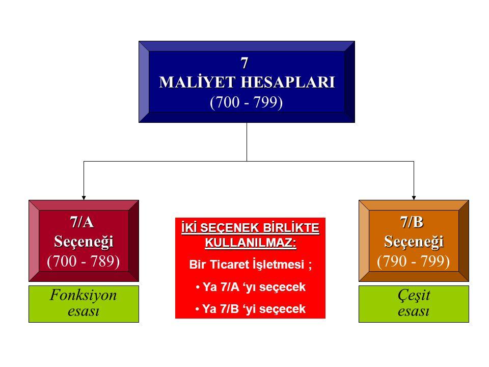 7 MALİYET HESAPLARI (700 - 799) 7/ASeçeneği (700 - 789)7/BSeçeneği (790 - 799) Fonksiyon esası Çeşit esası İKİ SEÇENEK BİRLİKTE KULLANILMAZ: Bir Ticaret İşletmesi ; Ya 7/A 'yı seçecek Ya 7/B 'yi seçecek
