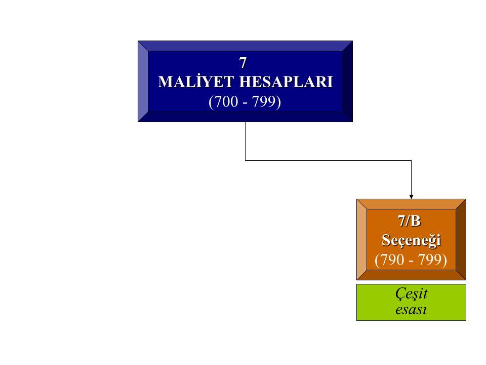 7 MALİYET HESAPLARI (700 - 799) 7/BSeçeneği (790 - 799) Çeşit esası