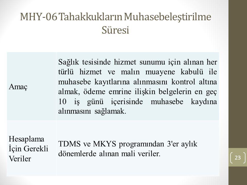 MHY-06 Tahakkukların Muhasebeleştirilme Süresi 23 Amaç Sağlık tesisinde hizmet sunumu için alınan her türlü hizmet ve malın muayene kabulü ile muhaseb
