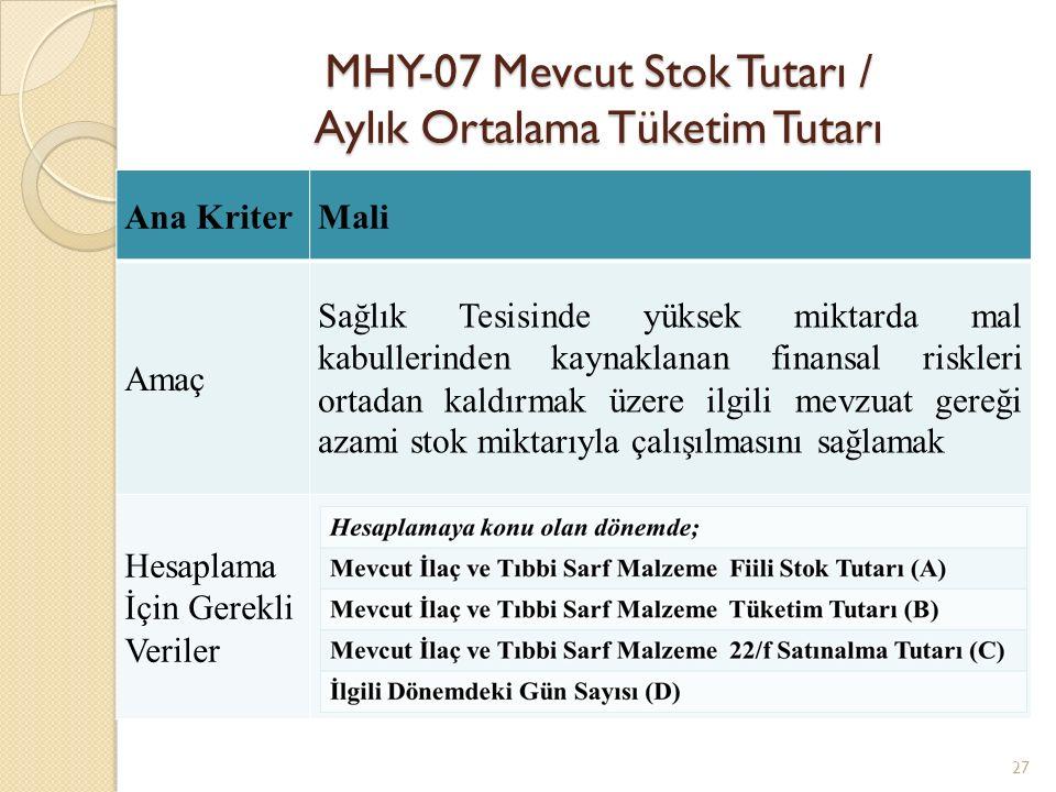 MHY-07 Mevcut Stok Tutarı / Aylık Ortalama Tüketim Tutarı 27 Ana KriterMali Amaç Sağlık Tesisinde yüksek miktarda mal kabullerinden kaynaklanan finansal riskleri ortadan kaldırmak üzere ilgili mevzuat gereği azami stok miktarıyla çalışılmasını sağlamak Hesaplama İçin Gerekli Veriler