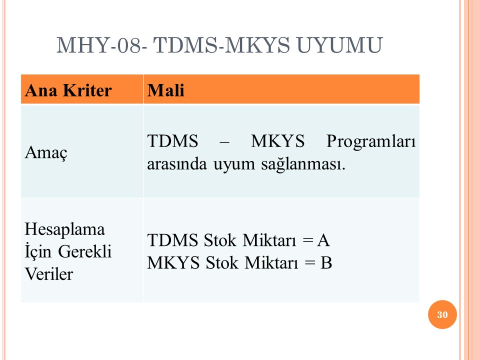 MHY-08- TDMS-MKYS UYUMU Ana KriterMali Amaç TDMS – MKYS Programları arasında uyum sağlanması.
