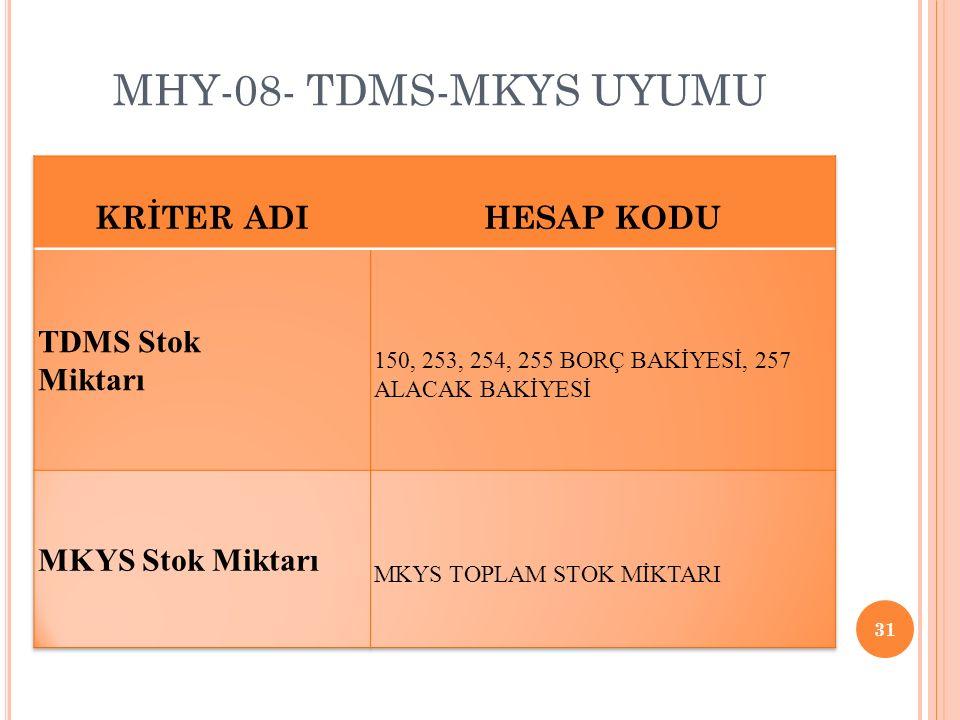 MHY-08- TDMS-MKYS UYUMU 31