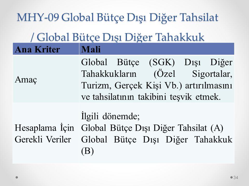 MHY-09 Global Bütçe Dışı Diğer Tahsilat / Global Bütçe Dışı Diğer Tahakkuk 34 Ana KriterMali Amaç Global Bütçe (SGK) Dışı Diğer Tahakkukların (Özel Si